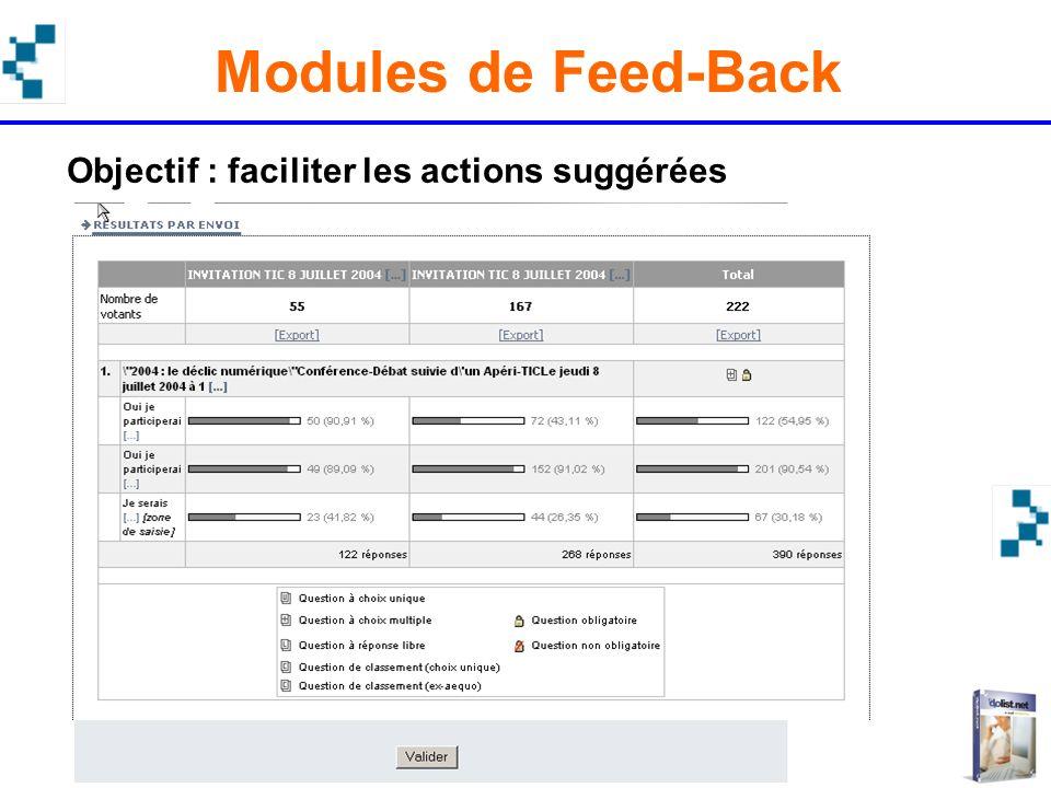 Modules de Feed-Back Objectif : faciliter les actions suggérées