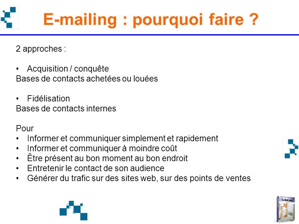 E-mailing : pourquoi faire