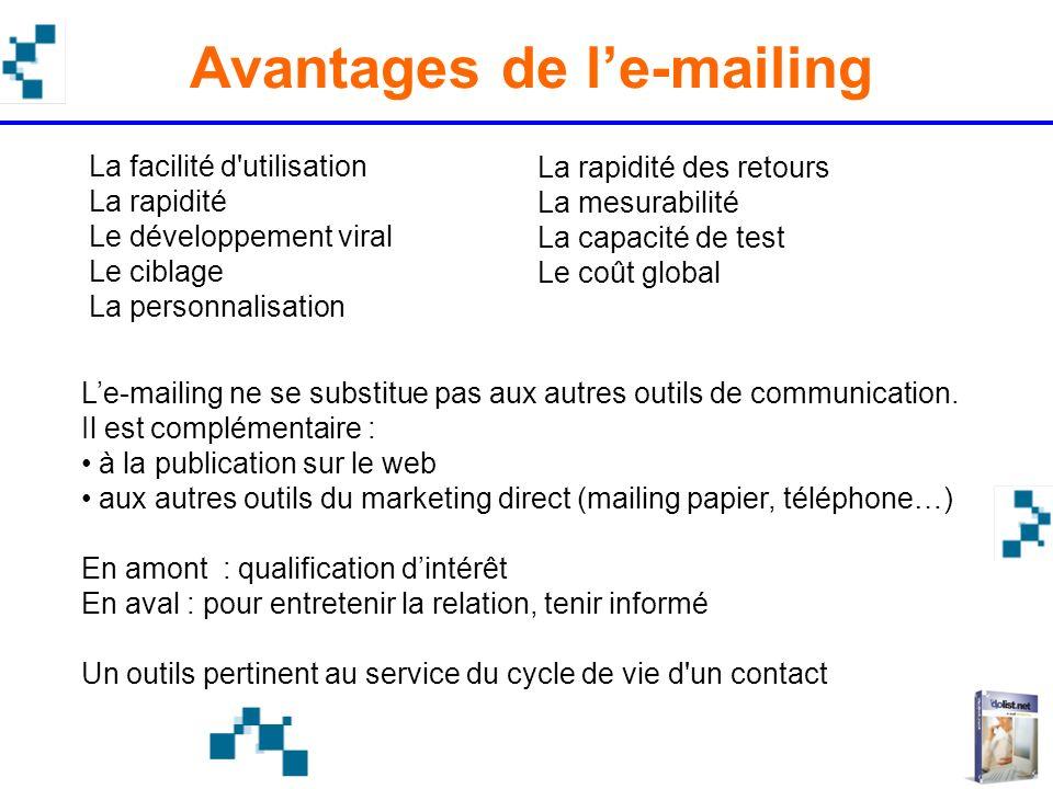 Avantages de l'e-mailing