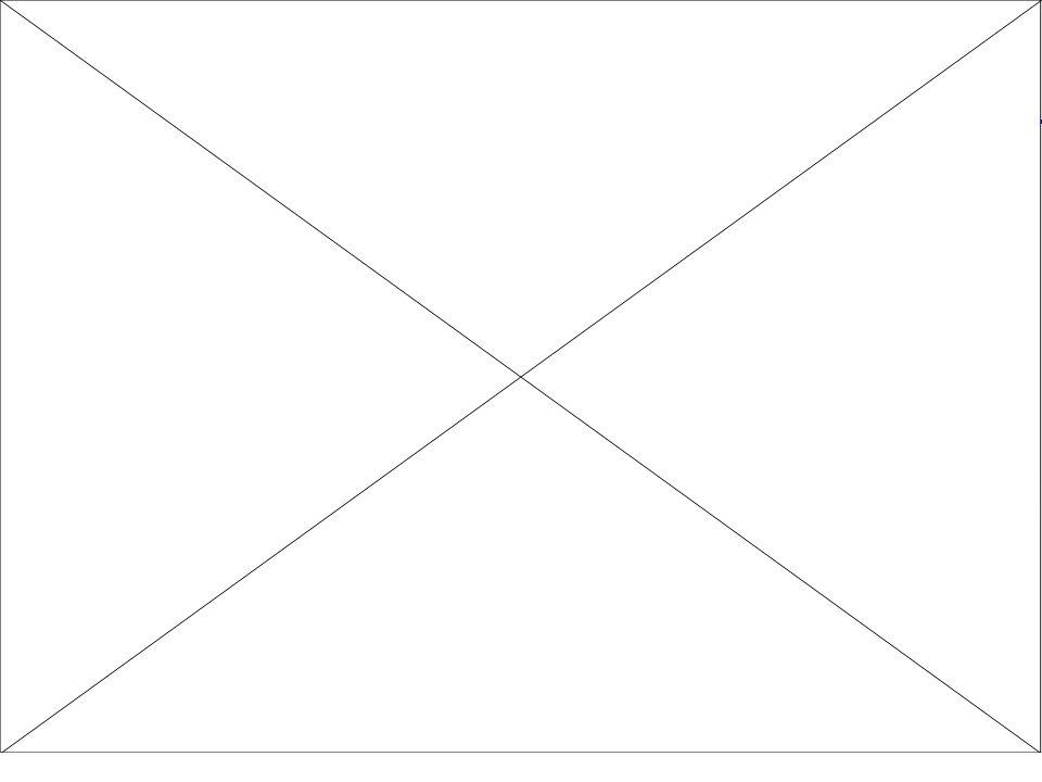 Le cycle de l'e-mailing