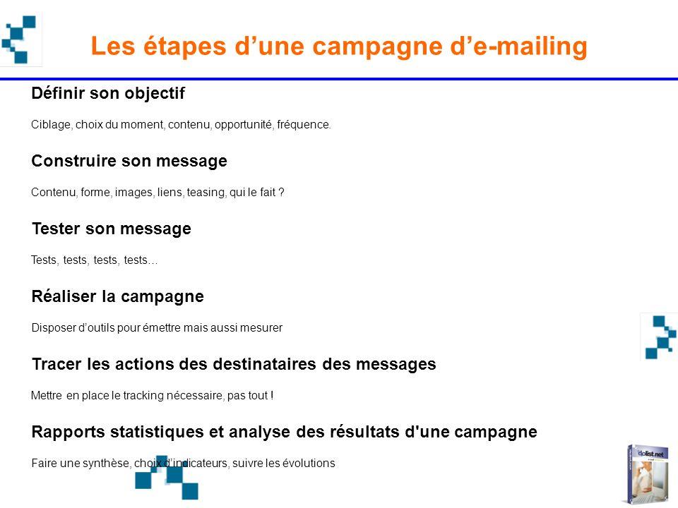 Les étapes d'une campagne d'e-mailing