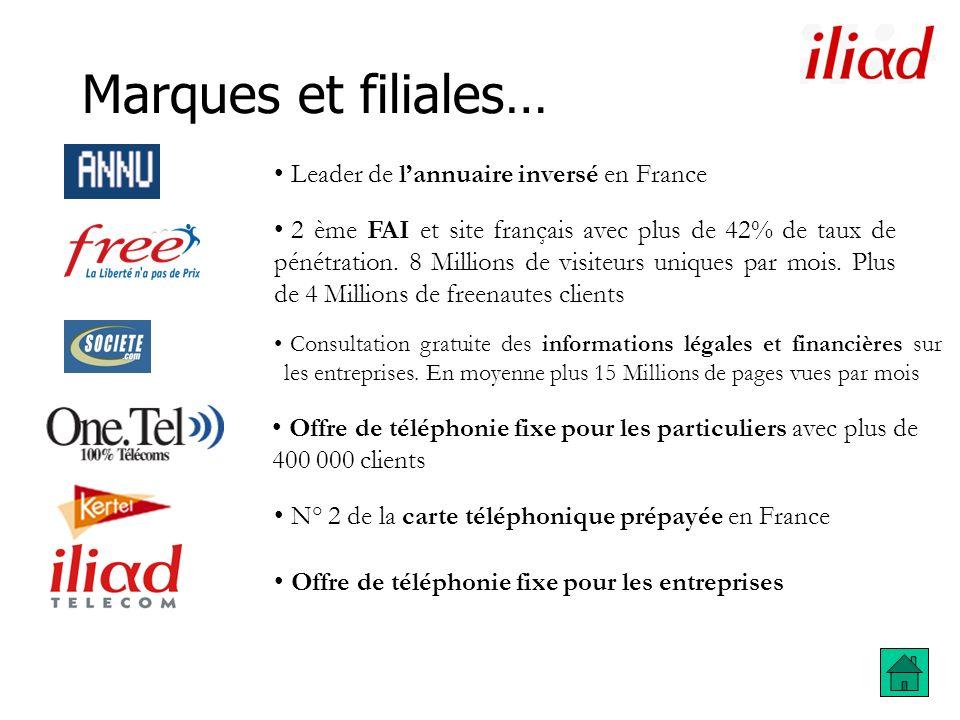 Marques et filiales… Leader de l'annuaire inversé en France