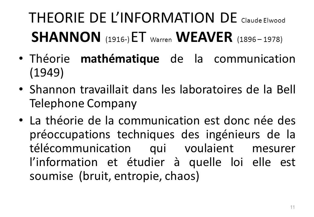 THEORIE DE L'INFORMATION DE Claude Elwood SHANNON (1916-) ET Warren WEAVER (1896 – 1978)