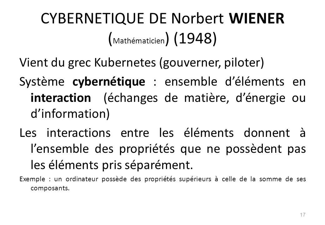CYBERNETIQUE DE Norbert WIENER (Mathématicien) (1948)