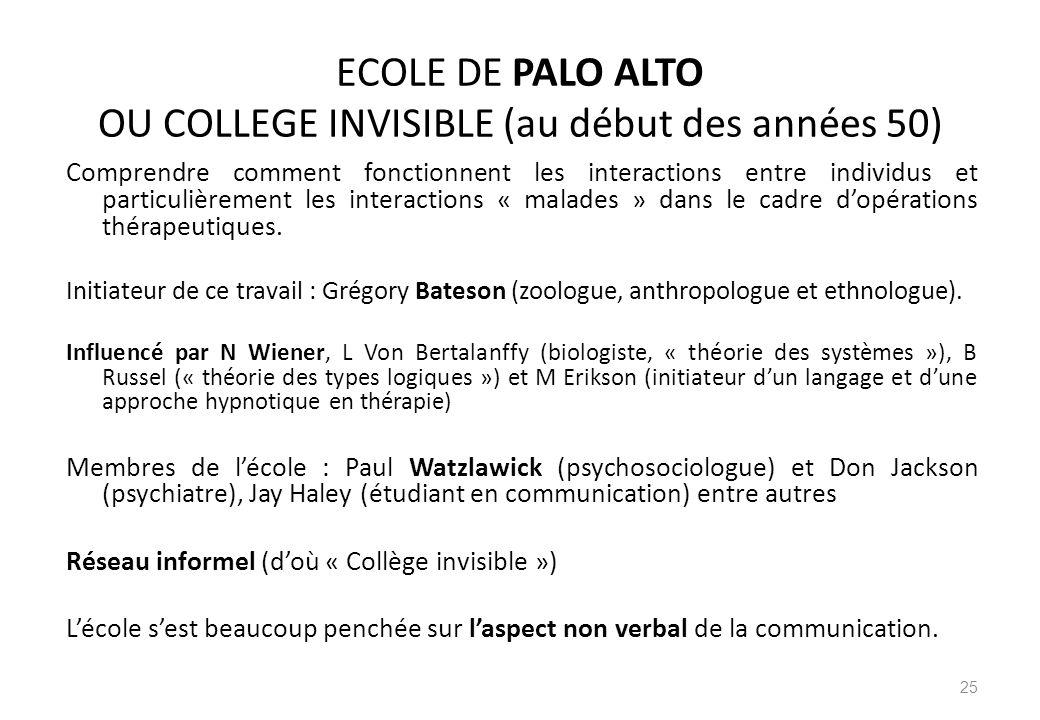 ECOLE DE PALO ALTO OU COLLEGE INVISIBLE (au début des années 50)