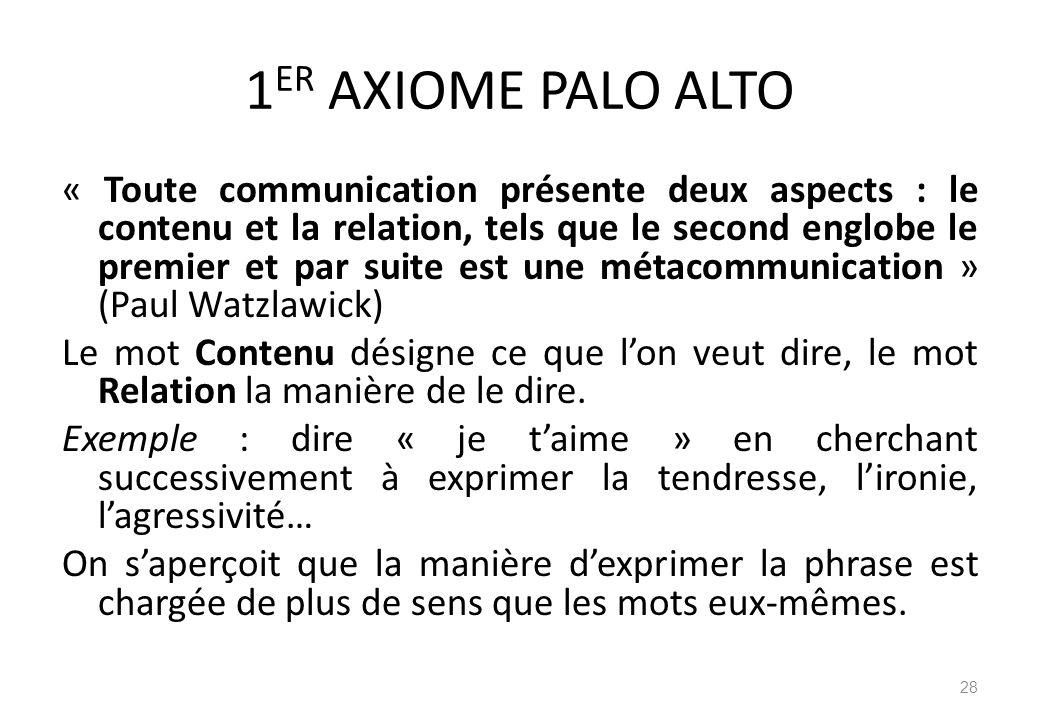 1ER AXIOME PALO ALTO