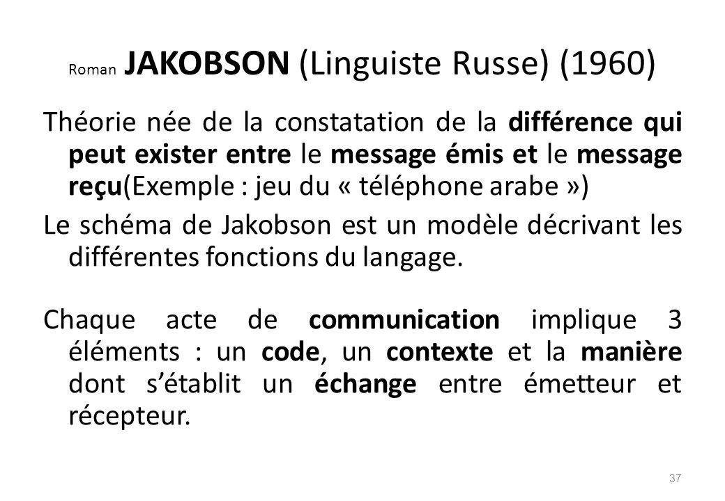 Roman JAKOBSON (Linguiste Russe) (1960)