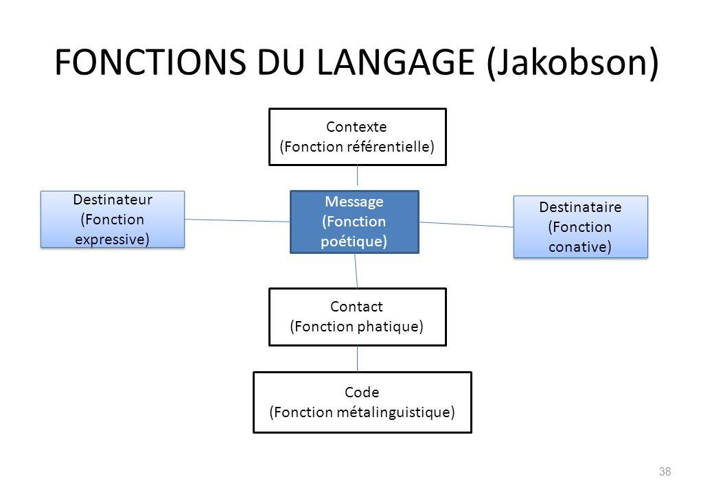 FONCTIONS DU LANGAGE (Jakobson)