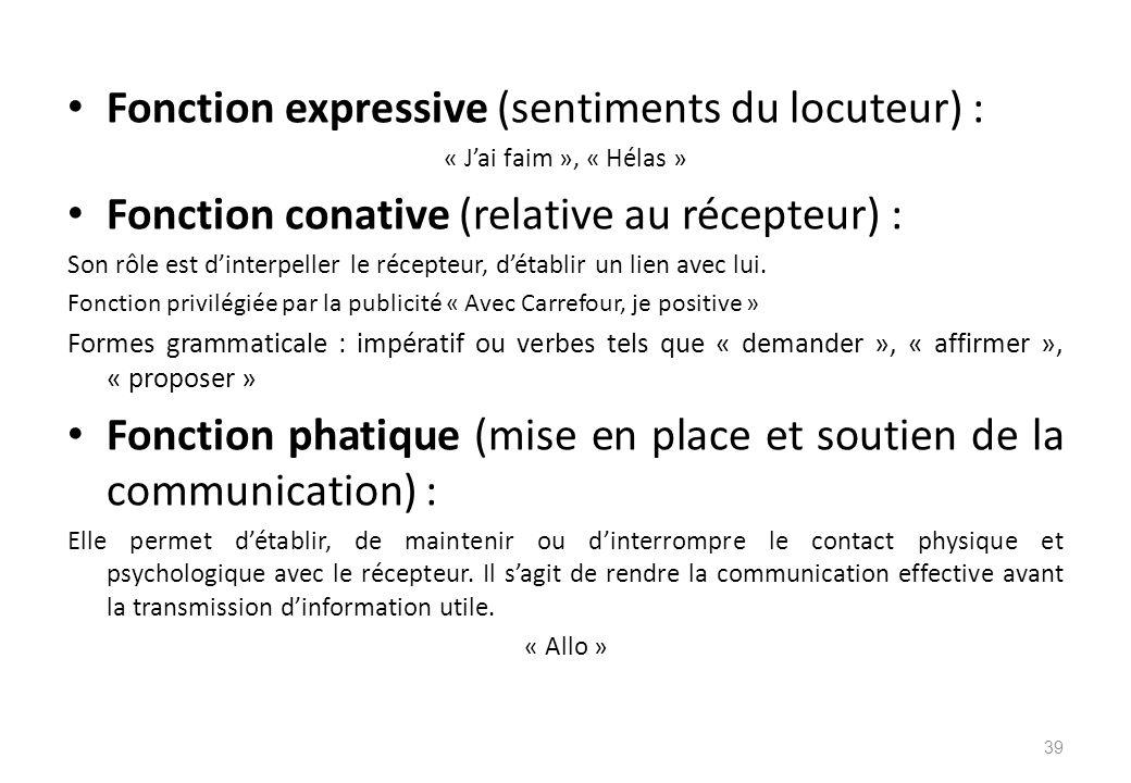 Fonction expressive (sentiments du locuteur) :