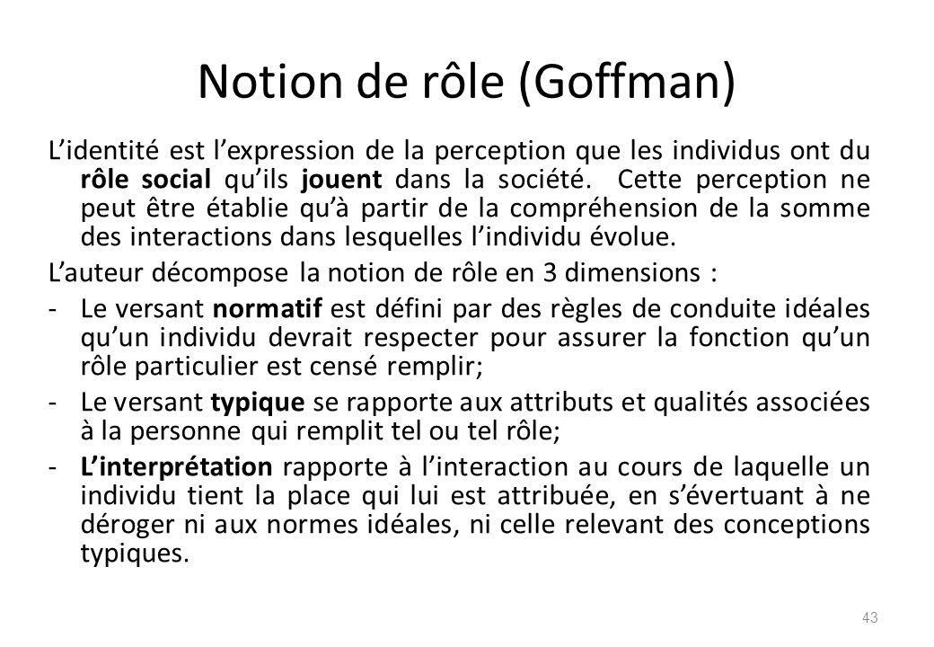 Notion de rôle (Goffman)