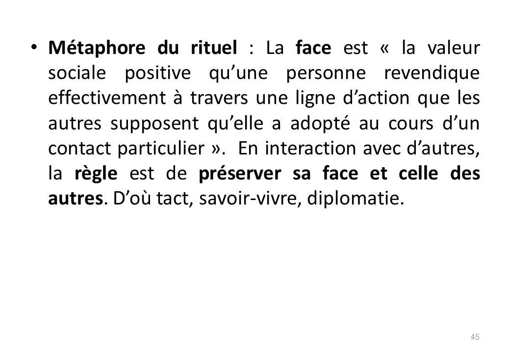 Métaphore du rituel : La face est « la valeur sociale positive qu'une personne revendique effectivement à travers une ligne d'action que les autres supposent qu'elle a adopté au cours d'un contact particulier ».