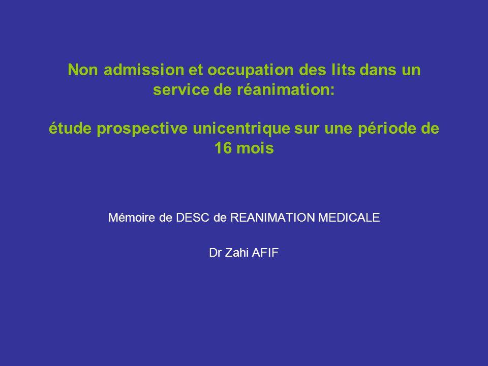 Mémoire de DESC de REANIMATION MEDICALE Dr Zahi AFIF
