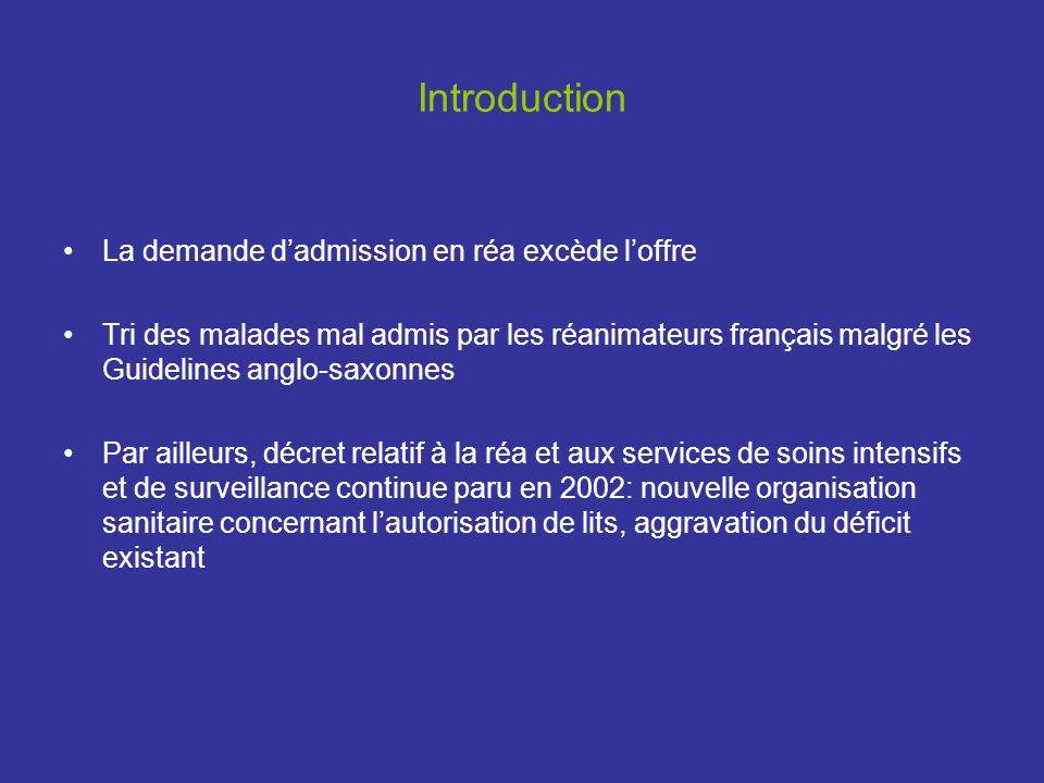 Introduction La demande d'admission en réa excède l'offre