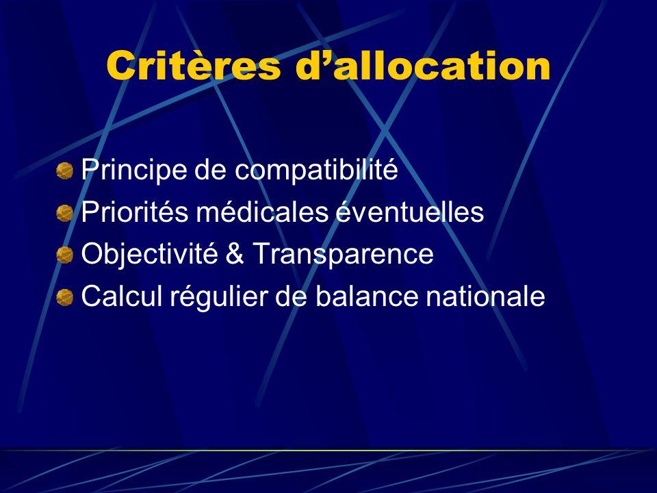 Critères d'allocation