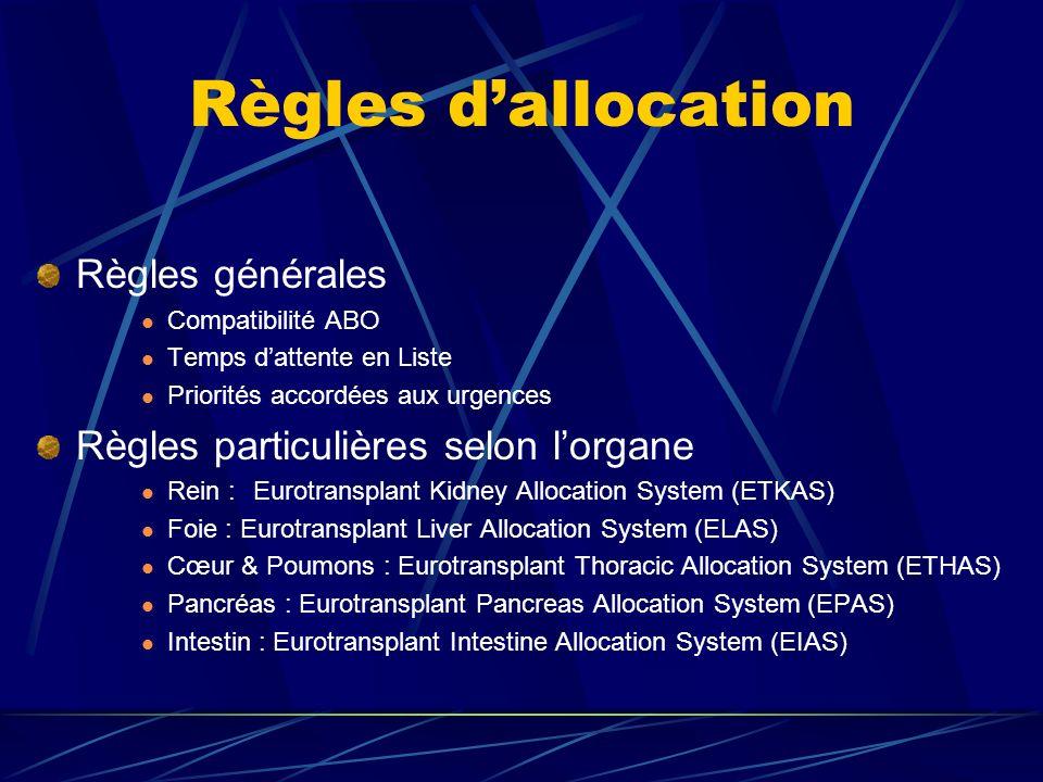 Règles d'allocation Règles générales
