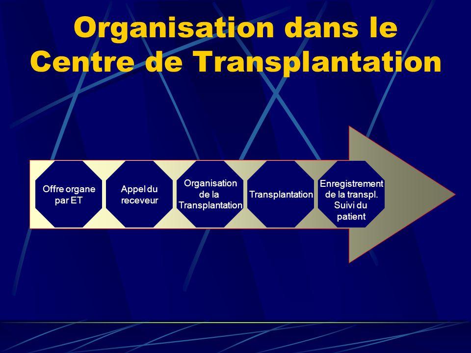 Organisation dans le Centre de Transplantation