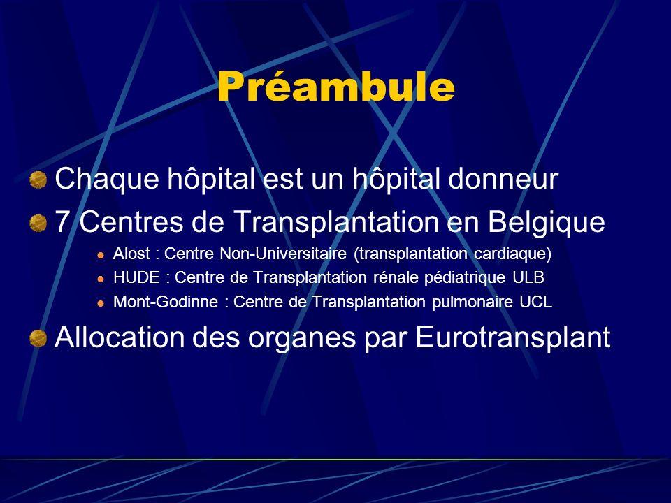 Préambule Chaque hôpital est un hôpital donneur