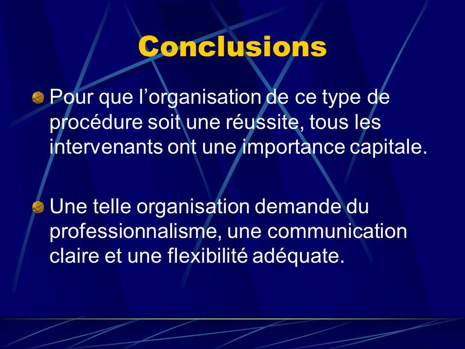 Conclusions Pour que l'organisation de ce type de procédure soit une réussite, tous les intervenants ont une importance capitale.