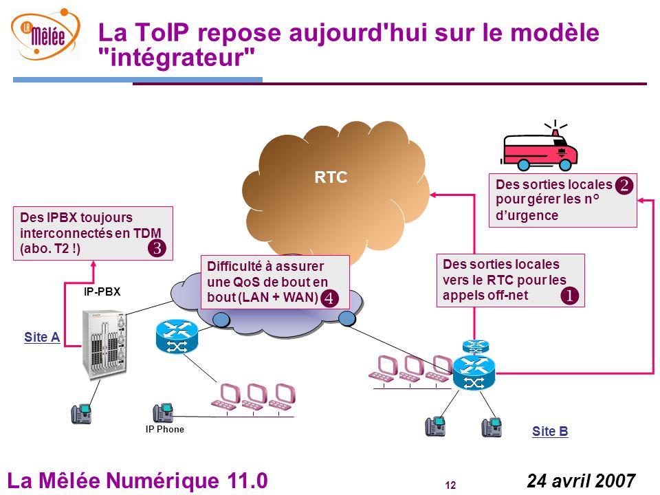 La ToIP repose aujourd hui sur le modèle intégrateur