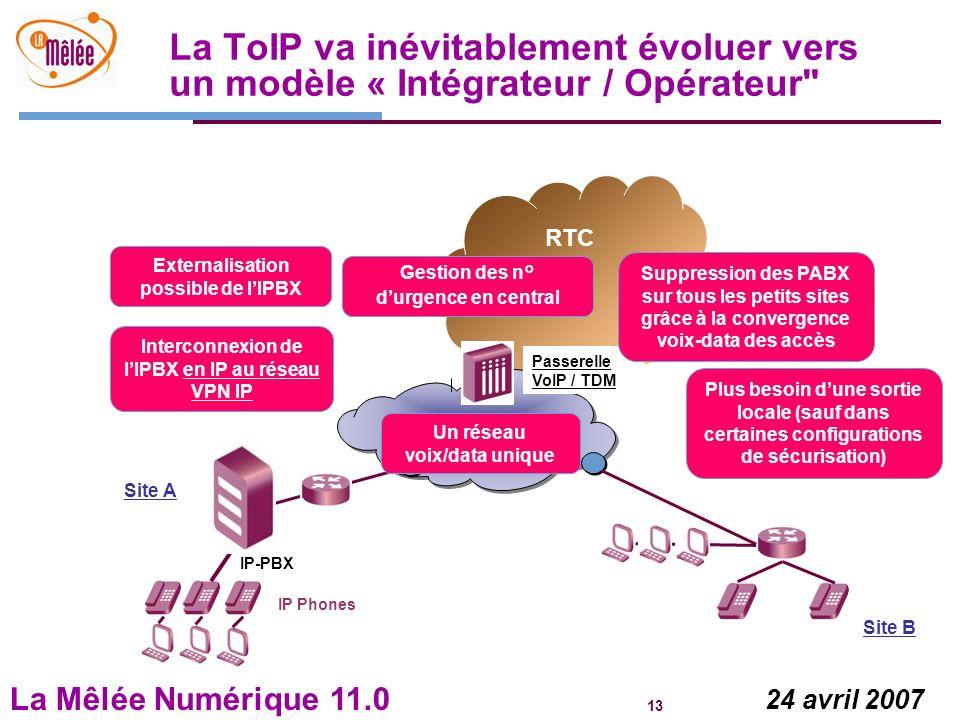 La ToIP va inévitablement évoluer vers un modèle « Intégrateur / Opérateur