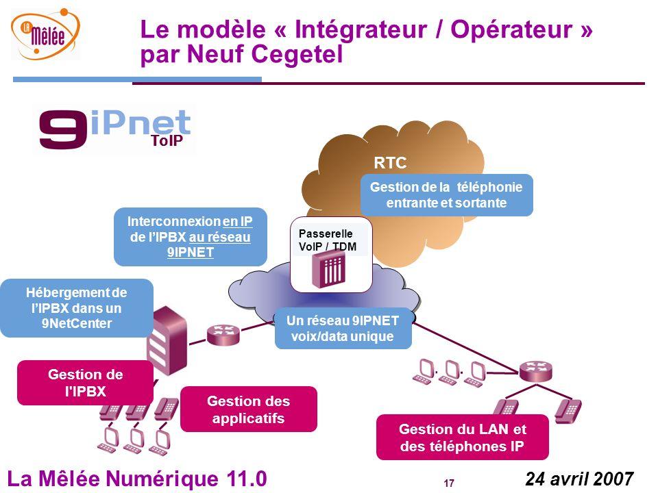 Le modèle « Intégrateur / Opérateur » par Neuf Cegetel