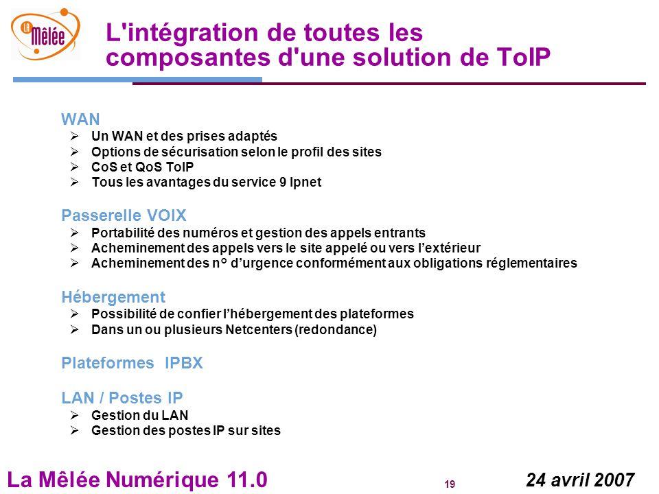 L intégration de toutes les composantes d une solution de ToIP