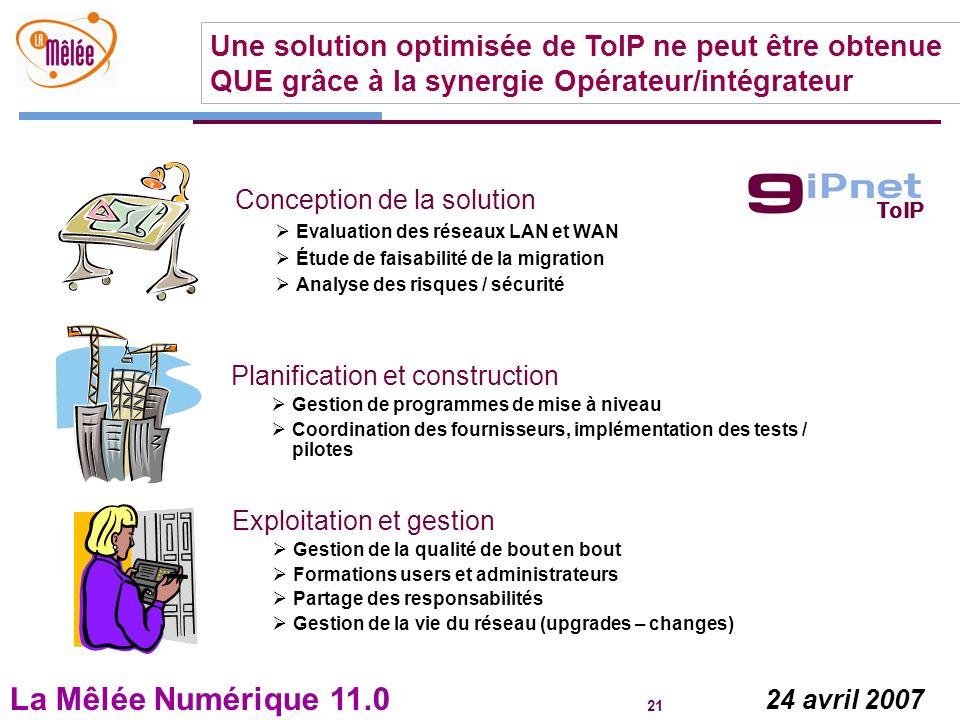 Une solution optimisée de ToIP ne peut être obtenue QUE grâce à la synergie Opérateur/intégrateur