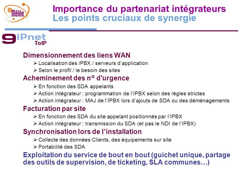 Importance du partenariat intégrateurs Les points cruciaux de synergie