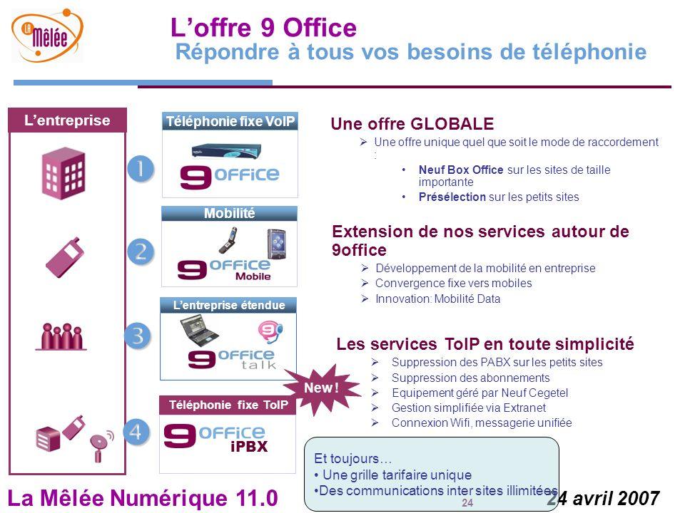 L'offre 9 Office Répondre à tous vos besoins de téléphonie