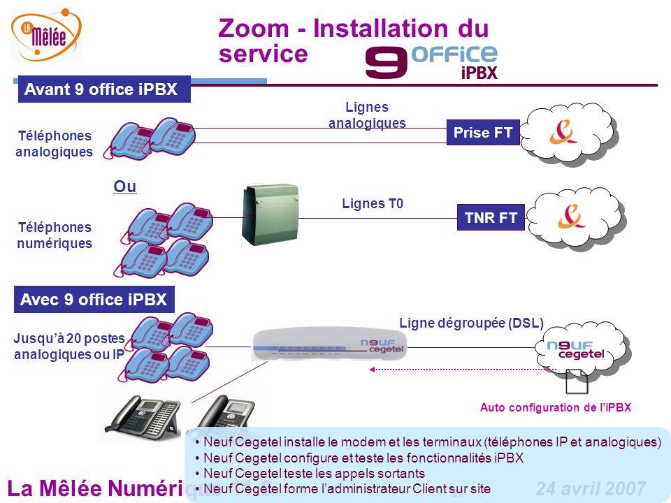 Zoom - Installation du service