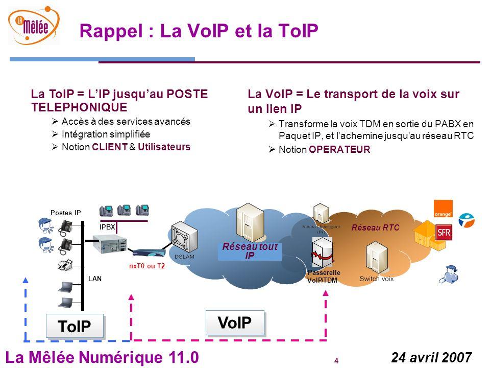 Rappel : La VoIP et la ToIP