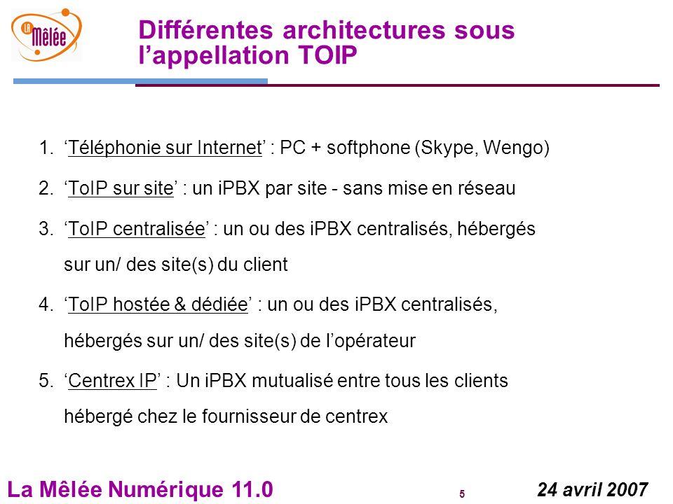 Différentes architectures sous l'appellation TOIP