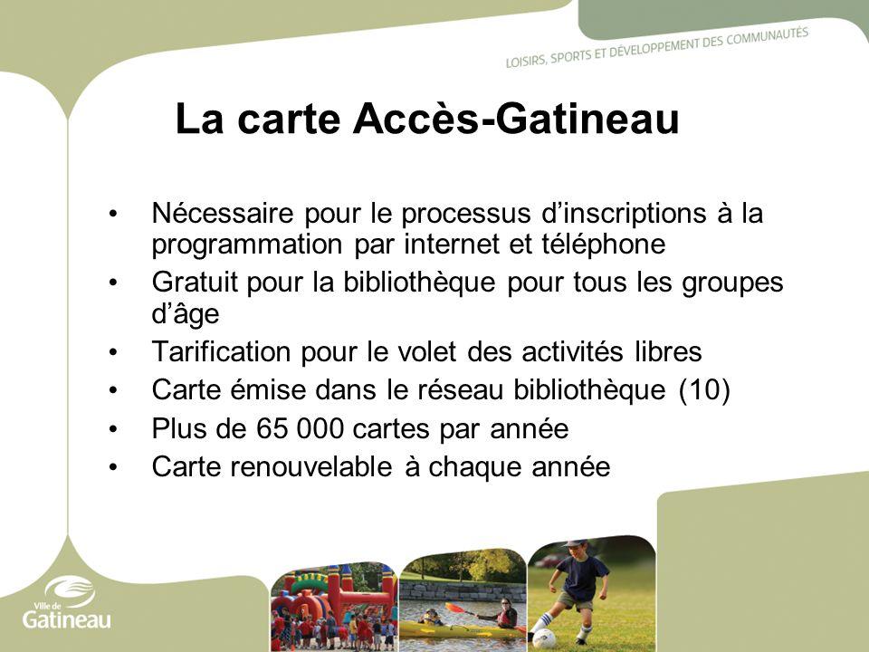 La carte Accès-Gatineau