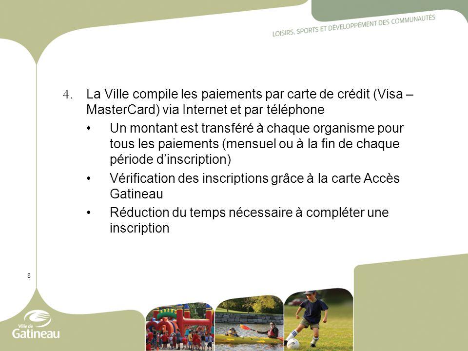 4. La Ville compile les paiements par carte de crédit (Visa – MasterCard) via Internet et par téléphone