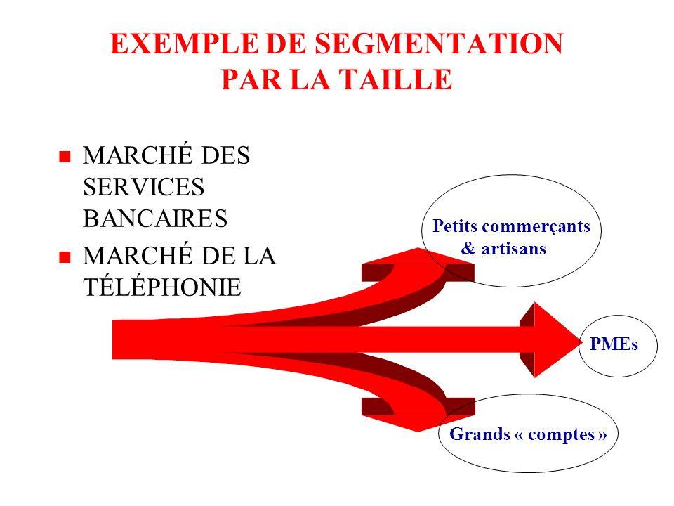 EXEMPLE DE SEGMENTATION PAR LA TAILLE