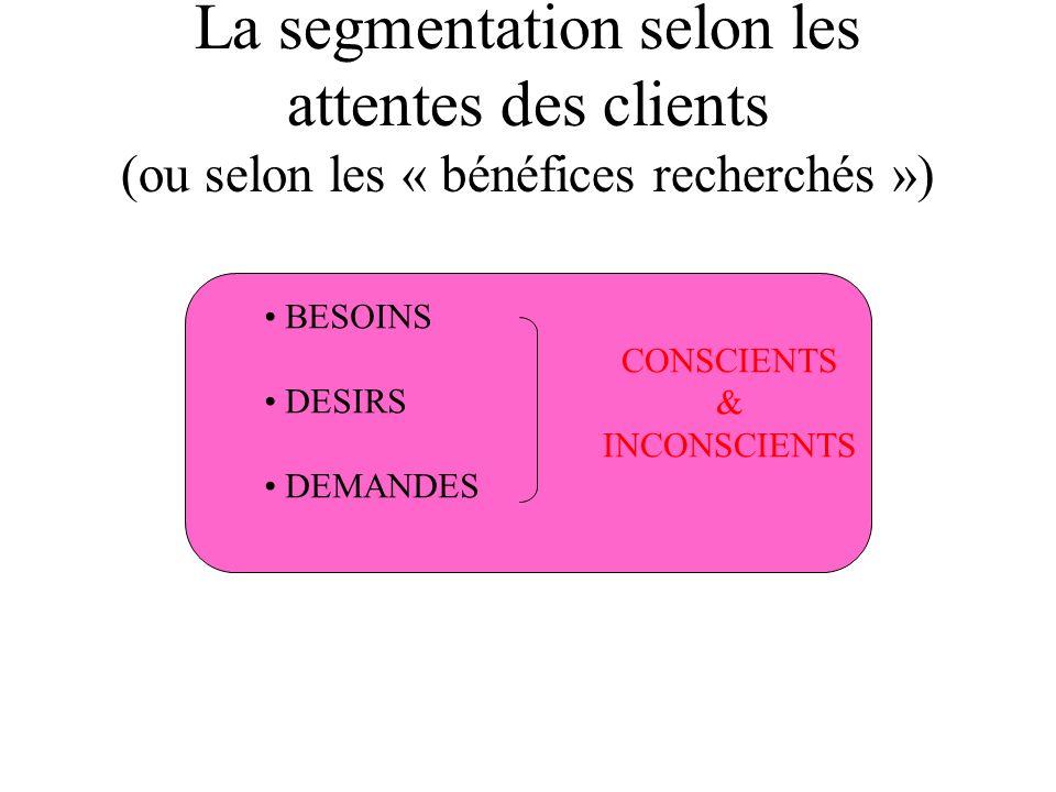 La segmentation selon les attentes des clients (ou selon les « bénéfices recherchés »)
