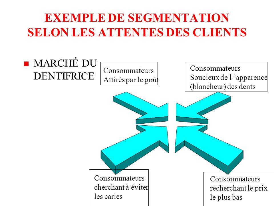 EXEMPLE DE SEGMENTATION SELON LES ATTENTES DES CLIENTS