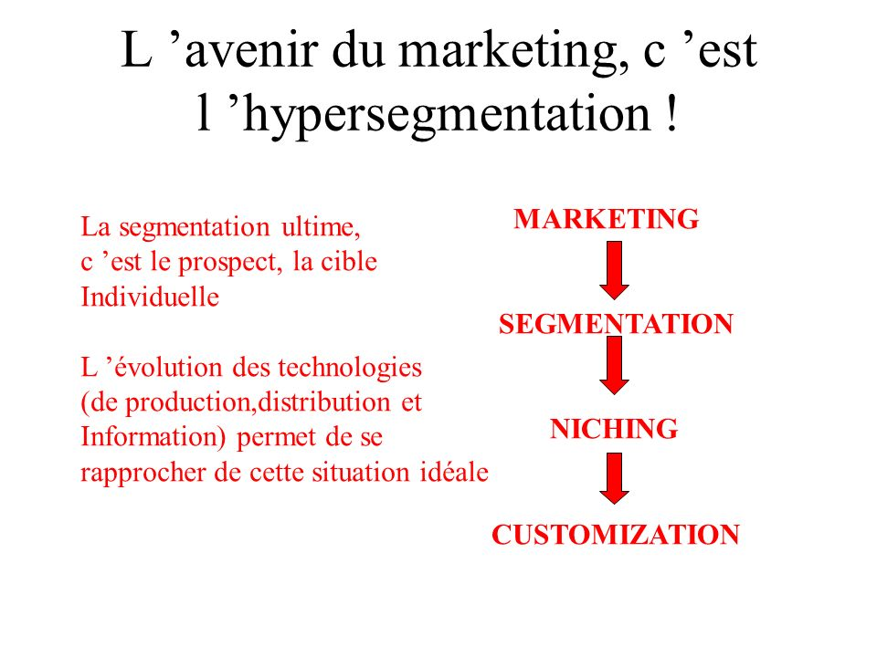 L 'avenir du marketing, c 'est l 'hypersegmentation !