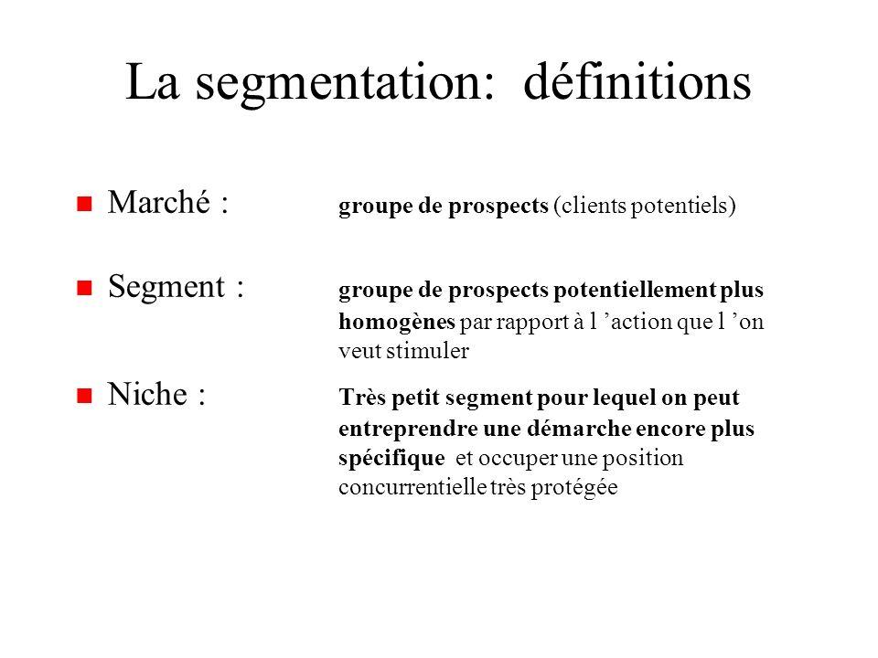 La segmentation: définitions