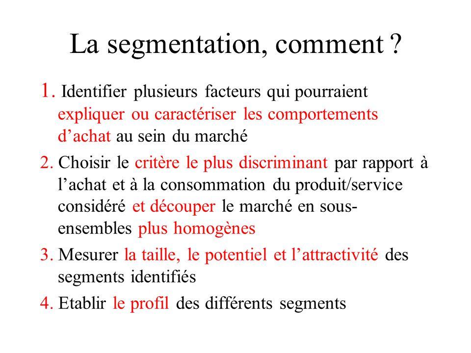 La segmentation, comment