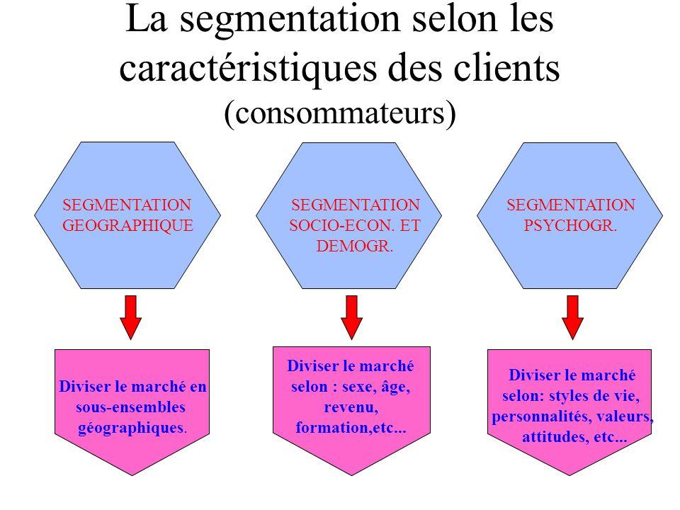 La segmentation selon les caractéristiques des clients (consommateurs)