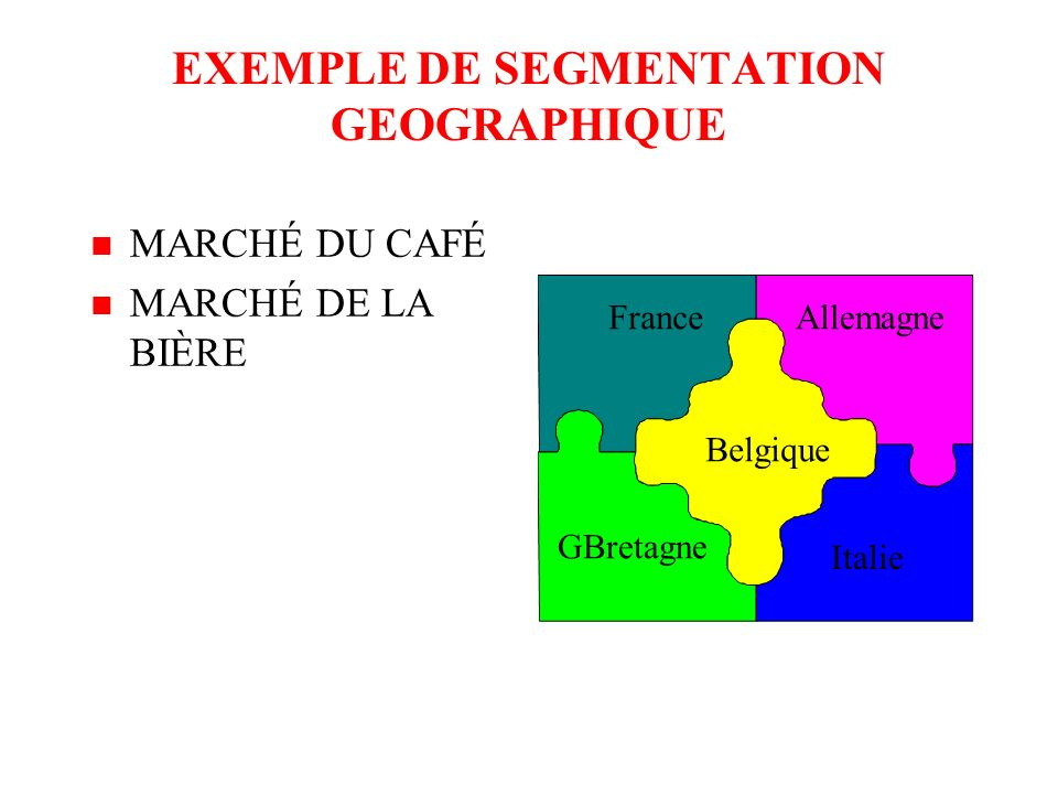 EXEMPLE DE SEGMENTATION GEOGRAPHIQUE