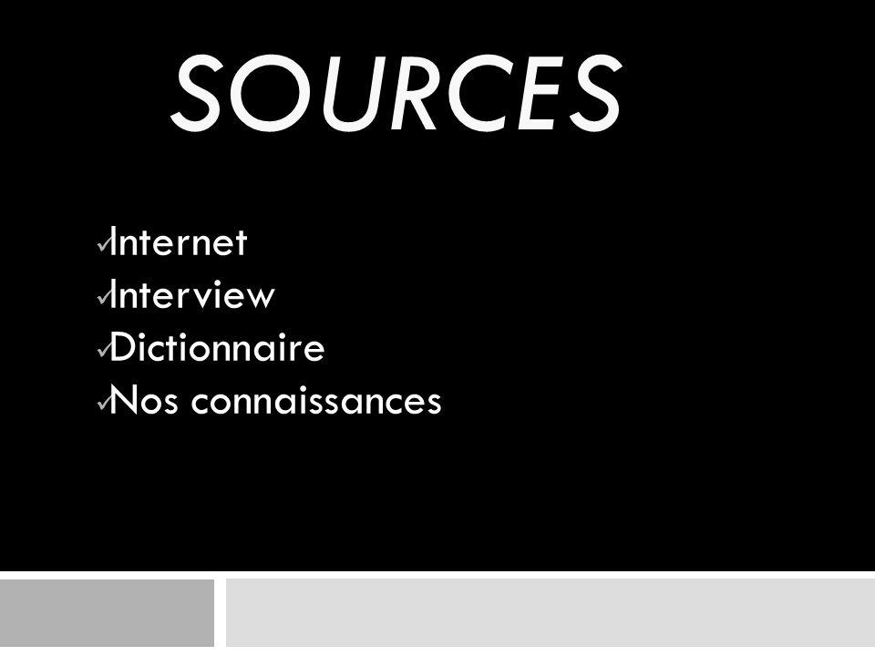 Internet Interview Dictionnaire Nos connaissances