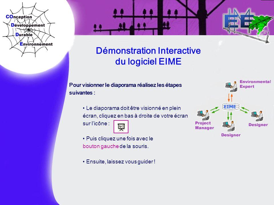 Démonstration Interactive du logiciel EIME