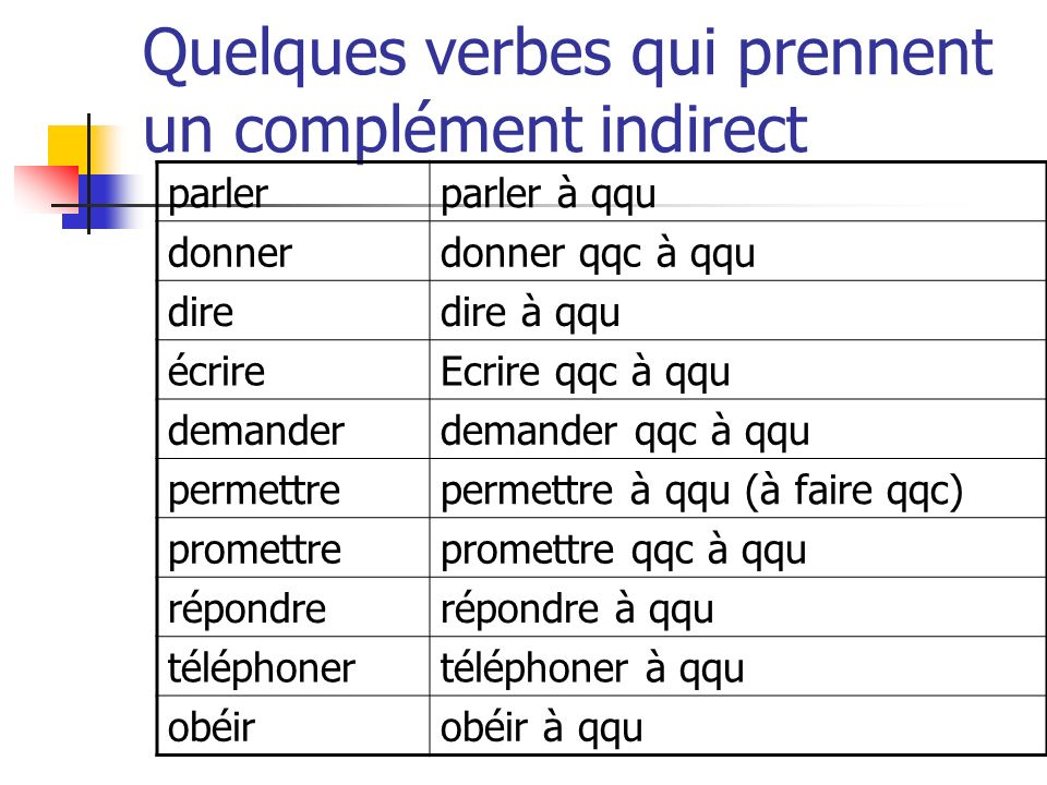 Quelques verbes qui prennent un complément indirect