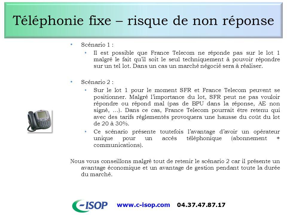 Téléphonie fixe – risque de non réponse