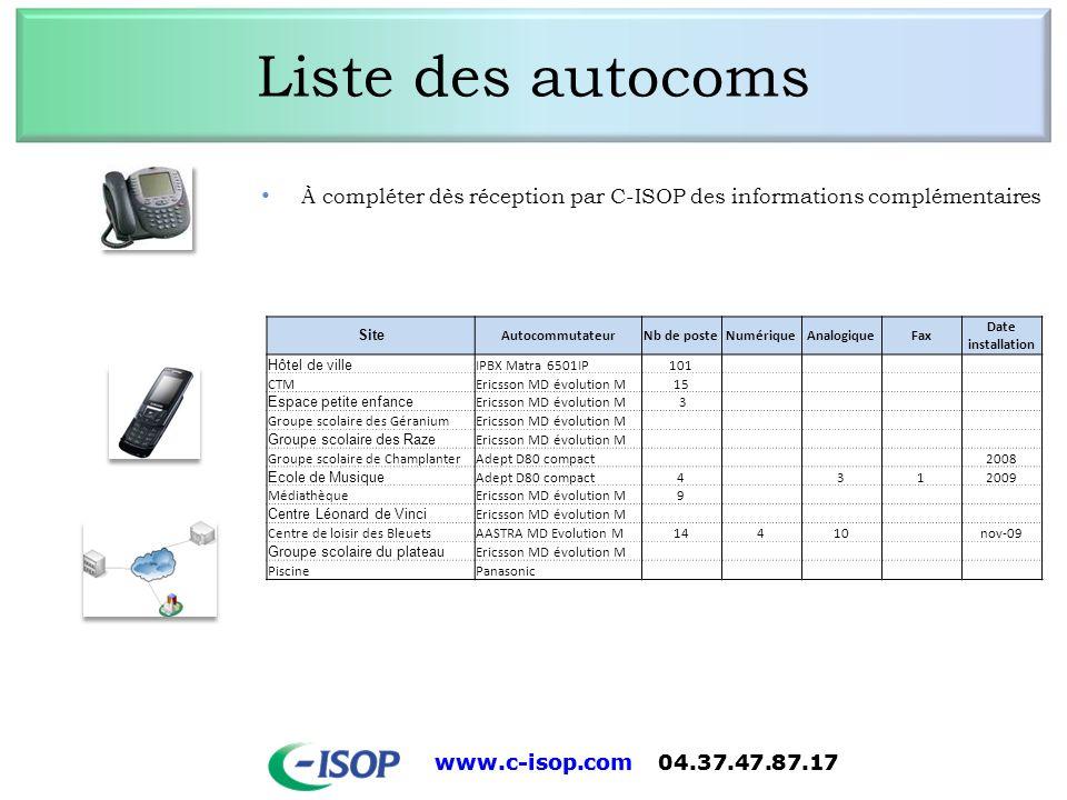 Liste des autocoms À compléter dès réception par C-ISOP des informations complémentaires. Site. Autocommutateur.