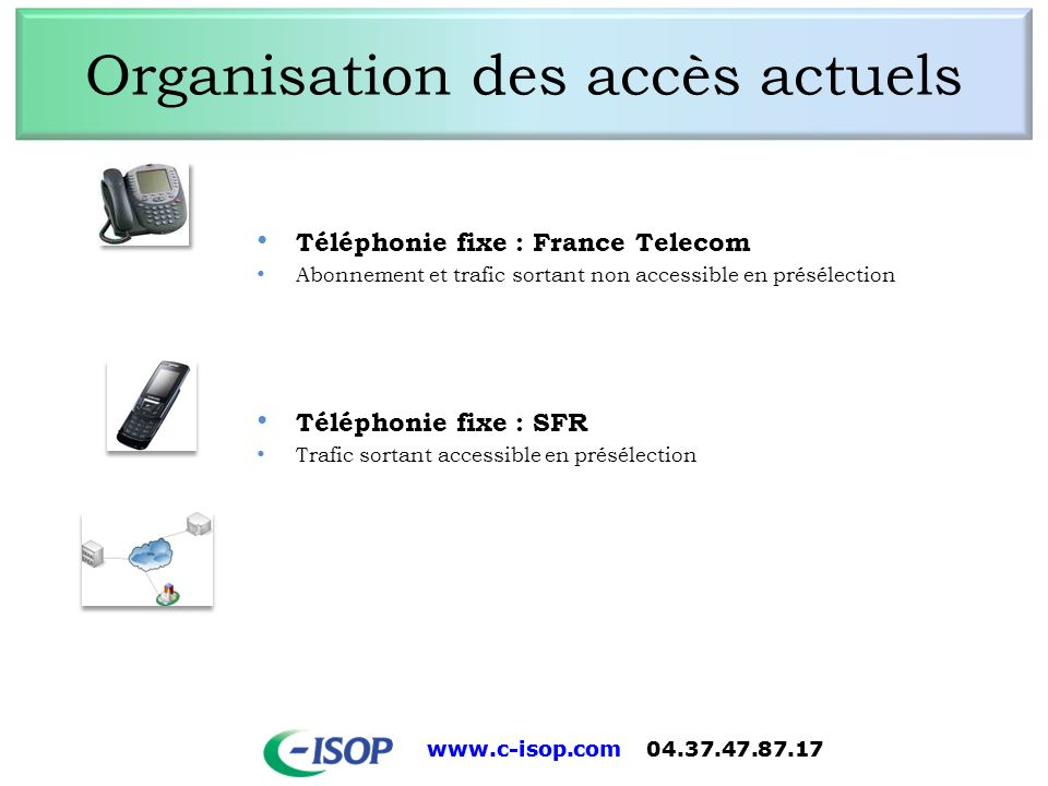 Organisation des accès actuels