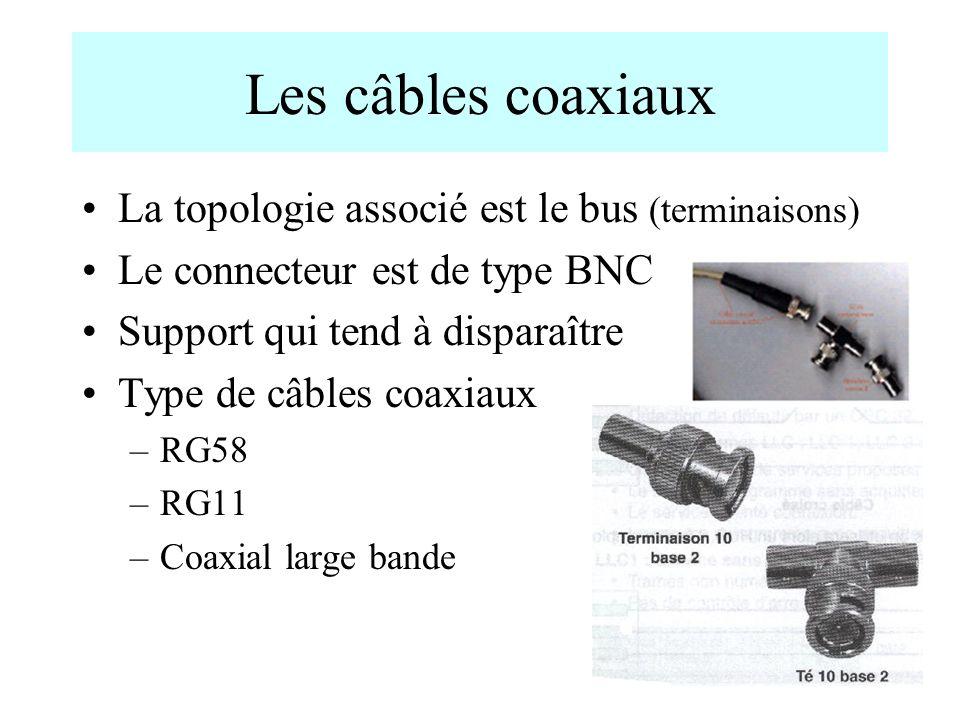 Les câbles coaxiaux La topologie associé est le bus (terminaisons)