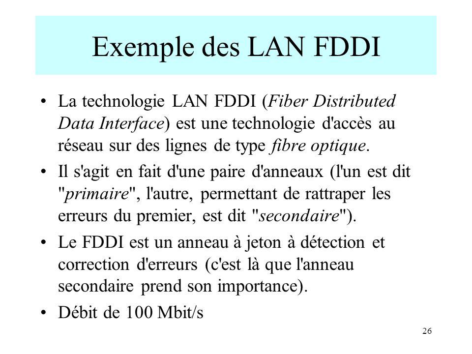 Exemple des LAN FDDI